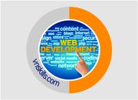 Khóa học Thiết kế web chuyên nghiệp