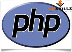 Sự phổ biến của Website & PHP